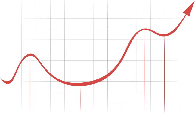 growing_industry_graph